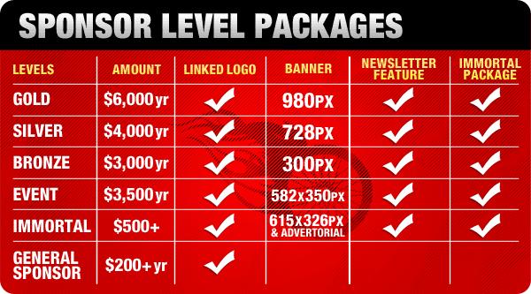 Sponsorship Level Chart